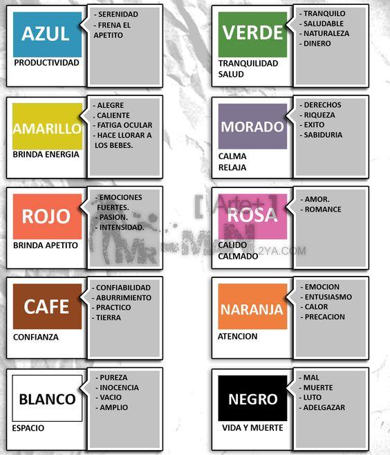 La psicologia del color