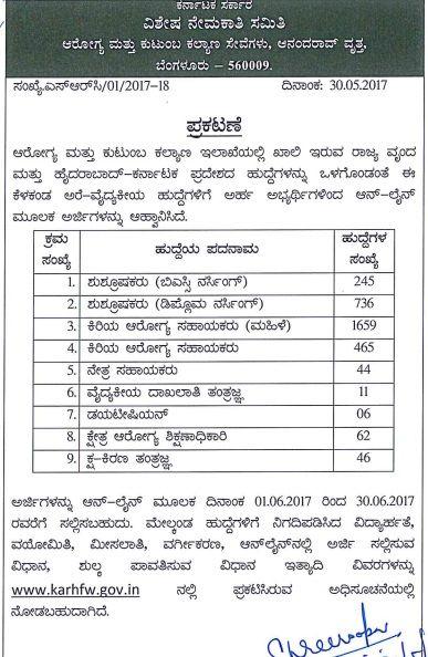 Karhfw Recruitment  Karnataka Nhm  Para Medical Staff