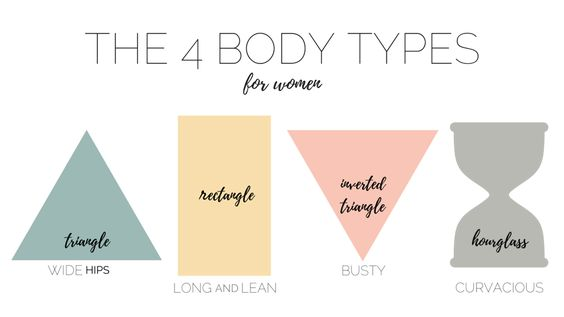 The 4 Body Types for Women- The Style Shop by Sandi Mele