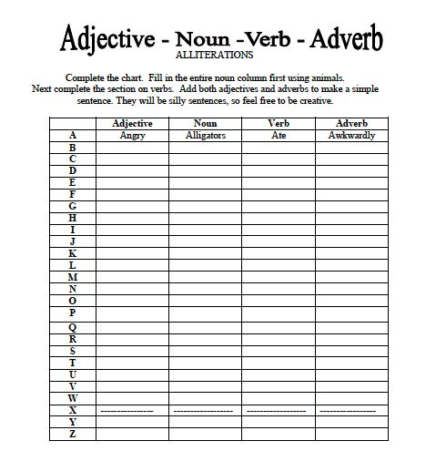 Worksheets Classifying Nouns Verbs And Adjectives Worksheets Answers adjective noun verb adverb alliteration worksheet ms cadwells class online