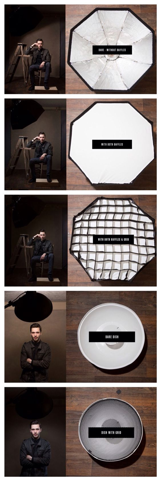 Getting The Most Out Of Your Modifiers Strobist And Studio Light Setup Pi