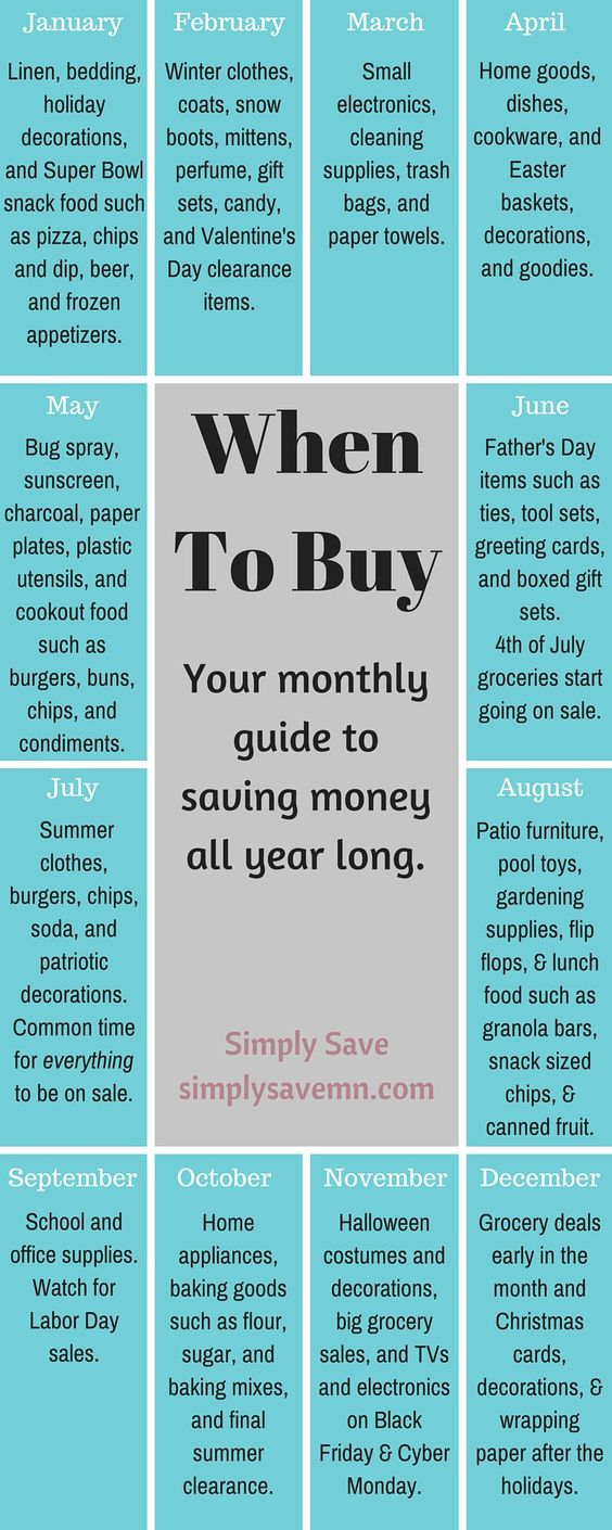 When To Buy Guide