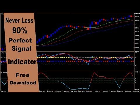 Never Loss Best Binomo 90 Perfect Signal Indicator 2020