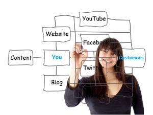 30 ideas for providing fresh social media content from Eric Wheeler