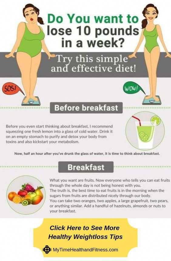 Pin On Basic Diet Yet Effective