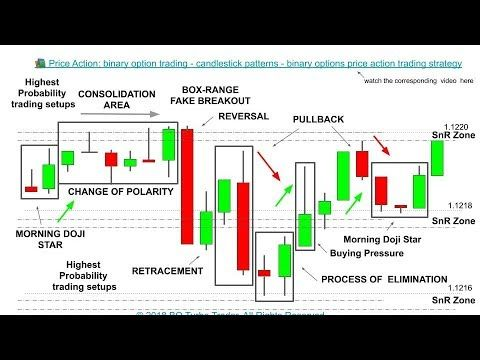 trading binary options pdf to excel