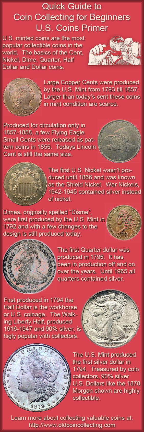 Einsteiger Tipps zum Sammeln von US Münzen