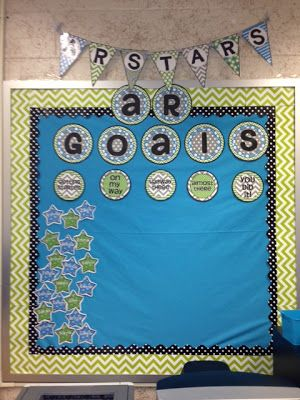 I like the idea of students tracking their progress throughout the quarter instead of having a specific point value posted.