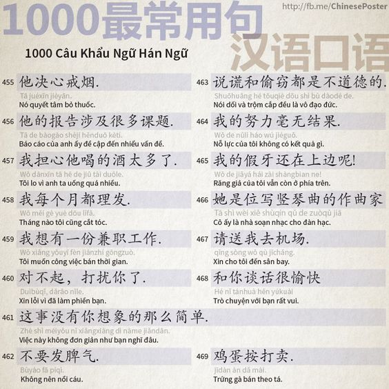 1000 Chinese Sentences In Daily Life Part 30