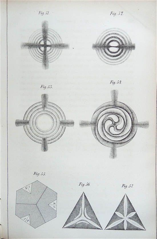 Kobell, Franz Wolfgang Ritter von (1864)