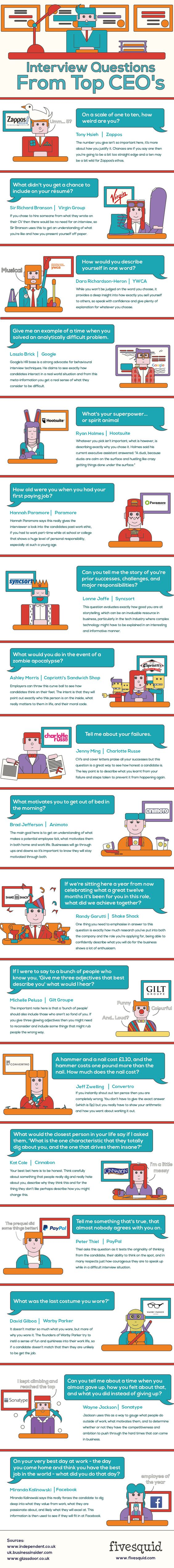 18 great interview questions from top ceos infographic characters job interviews and infographic - Sales Manager Interview Questions Sales Job Interview