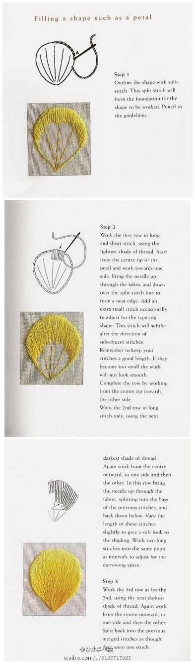 Tutorial embroidery needle length for painting or