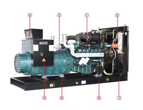 Aosif Mta Series 200kw 250kva Cummins A Discount Outdoor Diesel Generator Generator Price Diesel Generators Cummins