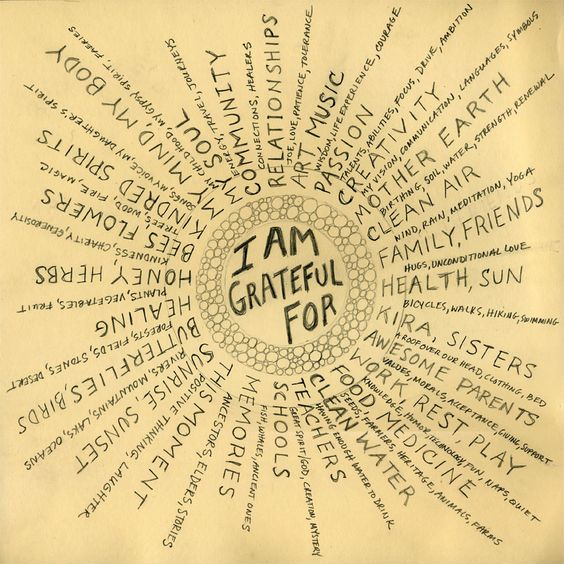 Mandala of Gratitude < a creative way of expressing one's gratitude for what is good, going right in your life.: