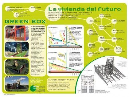 Arquitectura infografías