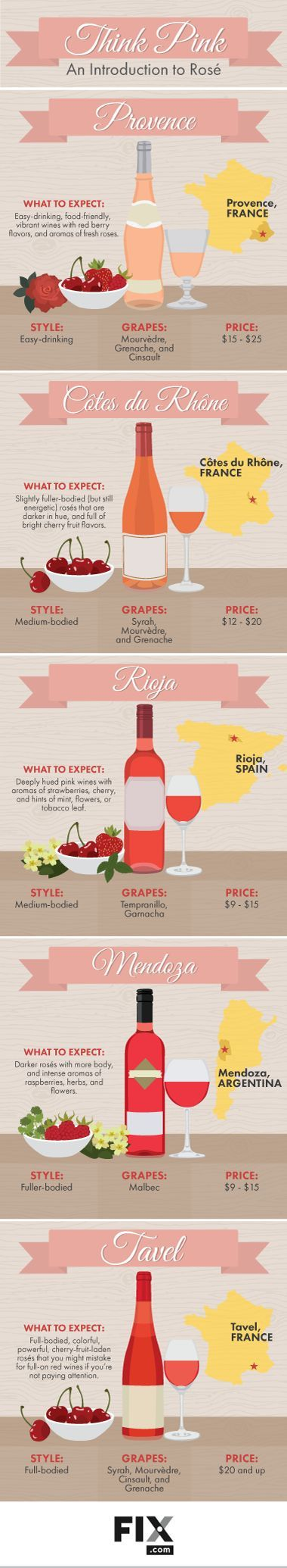 Learn everything you need to know about rosé with this complete guide to a complex and misunderstood wine!