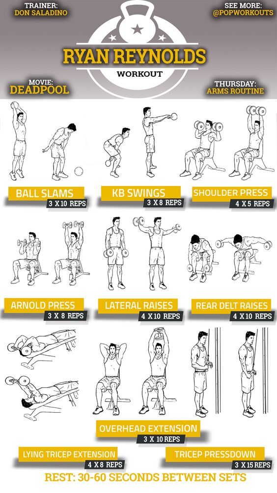 Triceps Workout Chart For Men Deadpool workout ryan reynolds ryan ...