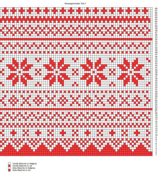 Advents-Knit-Along Norwegermusterkissen 50x50 cm Teil 3 Muster 3 schoenstricken.de
