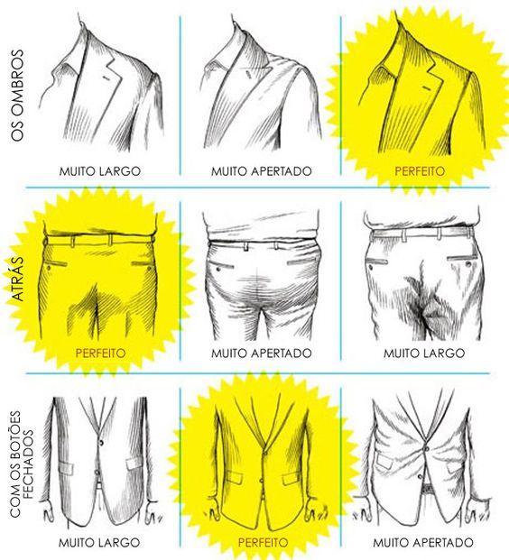 Manual básico de como um terno deve ficar no seu corpo