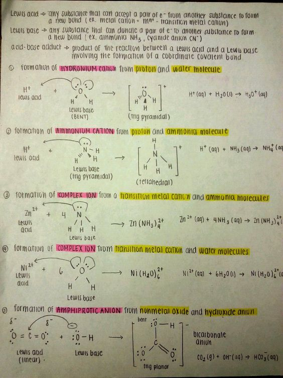 chem outline Welcome reg chemistry homework chemistry do now regents chemistry regents chemistry course outline regents chemistry reference table regents chemistry worksheets.