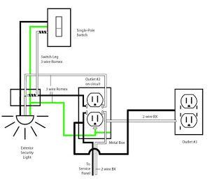 Pin by pelan rumah on Lukis pelan | Basic electrical wiring, Electrical  wiring, Home electrical wiring | Whole House Wiring Basics |  | Pinterest