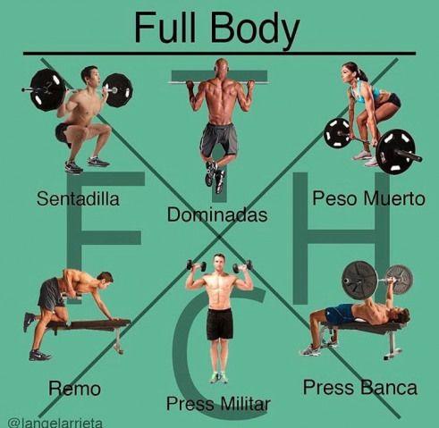 Upperbodyworkout Upper Body Workout Compound Muscle Building Workout Plan Calisthenics Workout Bodybuilding Program