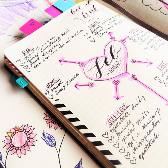 goal setting. how to use a bullet journal as a stay at home mom