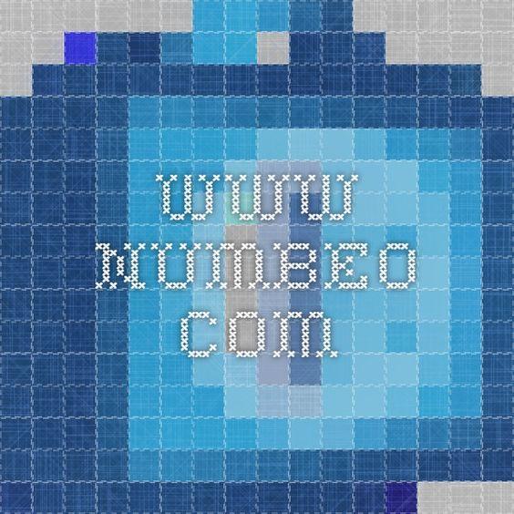 www.numbeo.com