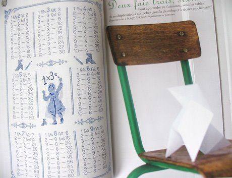 les tables additions multiplications divisions