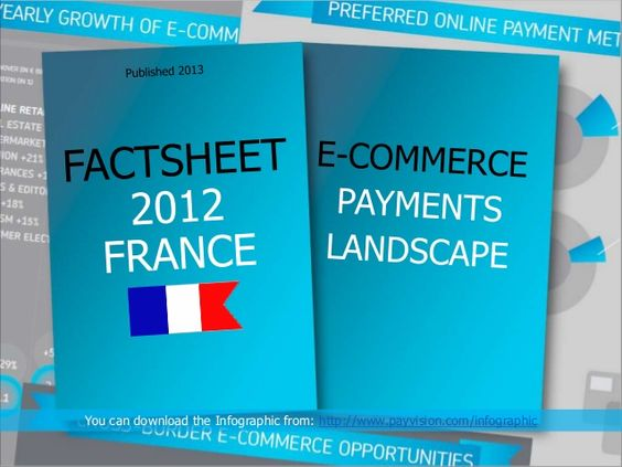 France Online Shopping and Cross-Border eCommerce Infographic illustrates a mature ecommerce market, with 39 million online shoppers actively surfing the internet for special offers.