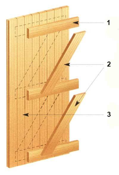Opgeklampte deur zelf maken google zoeken houtbewerking pinterest google - Amenager helling ...