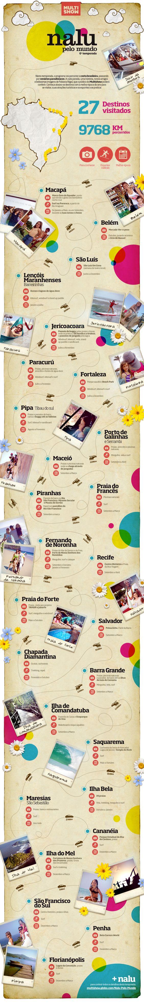 Infográfico criado pela Skidun para divulgar a estreia na nova temporada de Nalu Pelo Mundo, programa onde a pequena Nalu viajava para os mais diversos pontos turísticos, conhecendo lugares fantásticos.