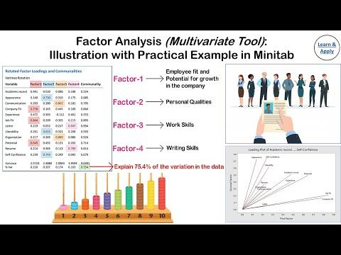Pin On Factor Analysis With Example