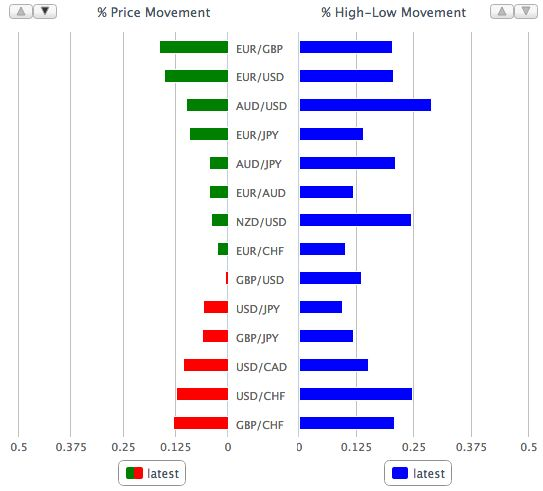Free options trading strategy software