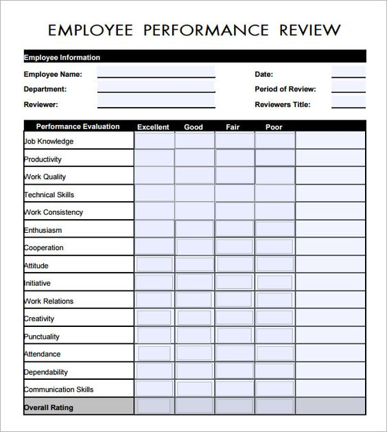 Employee Performance Review Form employee evaluation form - Employee Appraisal Samples