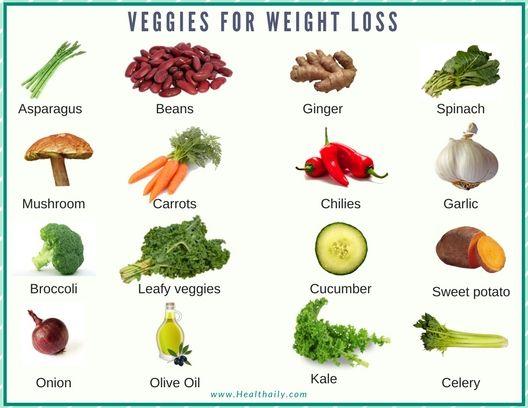 lose stomach fat on vegan diet