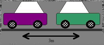Przykład zastosowania wzoru na siłę grawitacji