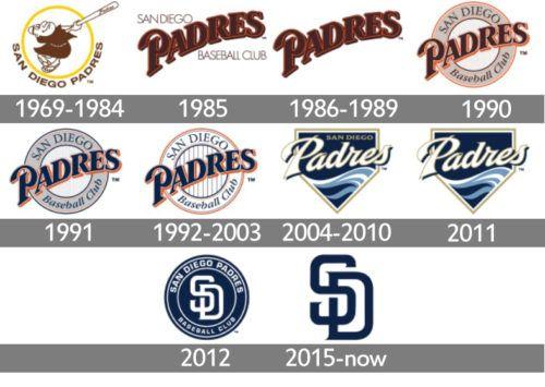 San Diego Padres Logo San Diego Padres Padres Logos