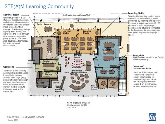 Innovative Classroom Layouts : Innovative school design for steam