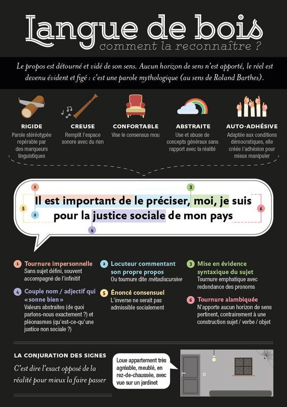 Qu'est-ce que la langue de bois et comment la détecter ?  www.corpsdebois.com