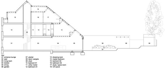 Slim House By Alma Nac House And Home Magazine House Narrow House