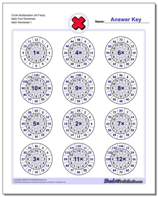 844 Multiplication Worksheets For You To Print Right Now Free Math Works Math Fact Worksheets Printable Multiplication Worksheets Multiplication Worksheets