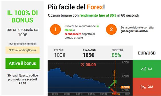 Reviews on auto trader binary options robots