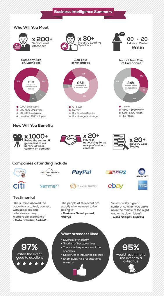 graphic design executive summary - Google Search Graphic Design - one page executive summary template