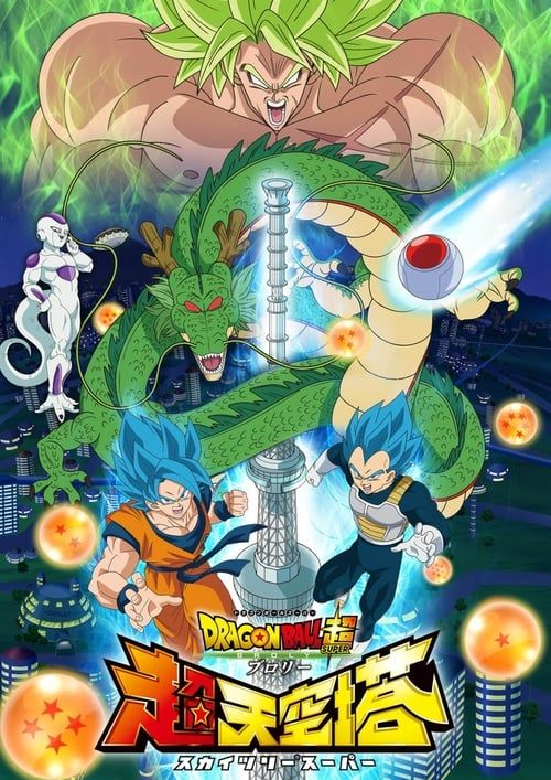 Ver Hd Dragon Ball Super Broly 2018 Película Completa Gratis Online En Español Latino Dragon Ball Super Dragon Ball Dragon Ball Art