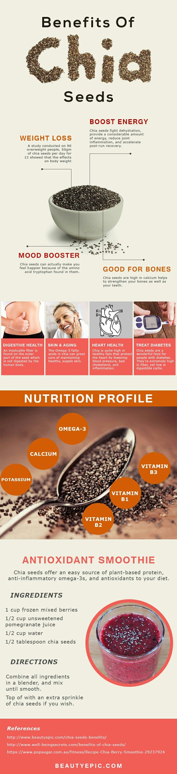 Benefits of Chia seeds: