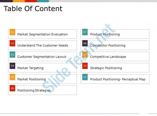 Table Of Content Ppt Diagrams Slide01 Table Of Contents Design Perceptual Map Table Of Content Design