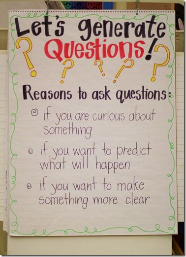 Questioning anchor chart