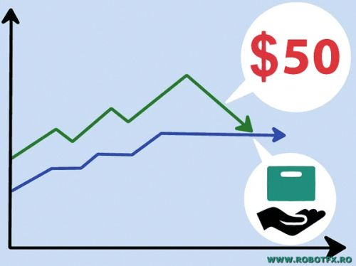 Forex System Forexsystems Forex Systems Learning What Is