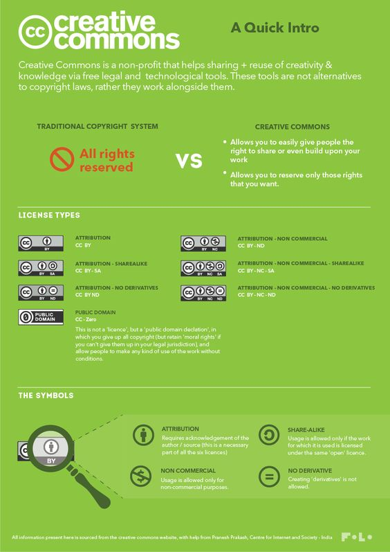 This infographic aims to give a quick introduction of creative ...